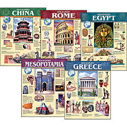 Creative Teaching Press Ancient Civilization Charts