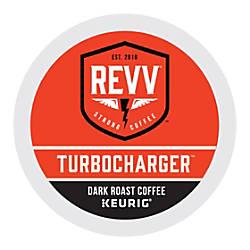 REVV Turbocharger K Cup Pods 1