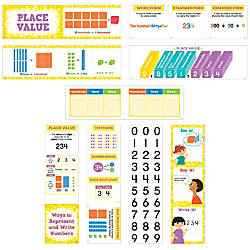Creative Teaching Press Place Value Mini