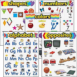 Trend Kindergarten Learning Chart Learning