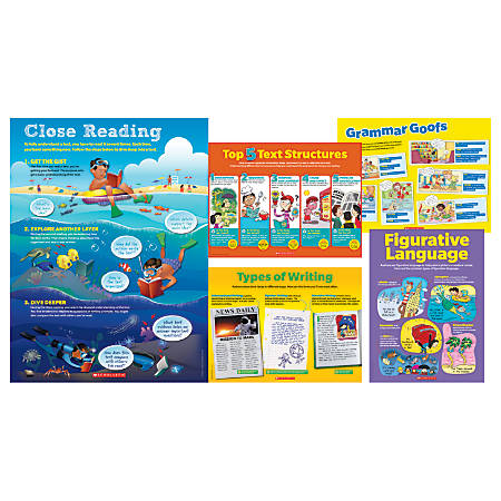 Teacher's Friend English Language Arts Poster Set, Grades 3-6, Set Of 6
