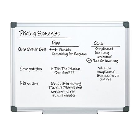 Foray Aluminum Framed Dry Erase Board 18 X 24 White Silver Frame By Office Depot Officemax