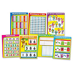 Carson Dellosa Math Chart Set Pack