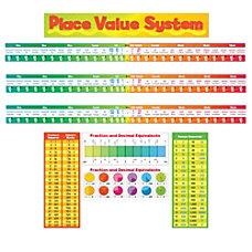 Teachers Friend Place Value System Bulletin