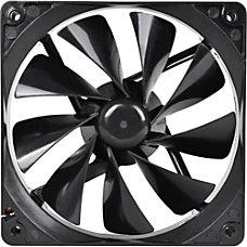 Thermaltake Pure 12 DC Fan 1
