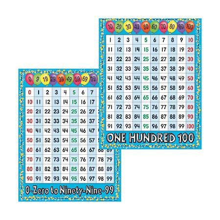 """Barker Creek® Chart Set, Number Grid, 17"""" x 22"""", Grades Pre-K+, Pack Of 2"""